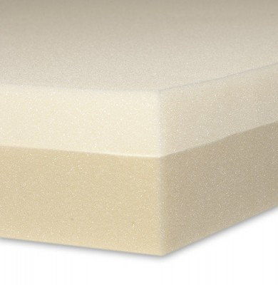 Ordering high resilience foam mattresses